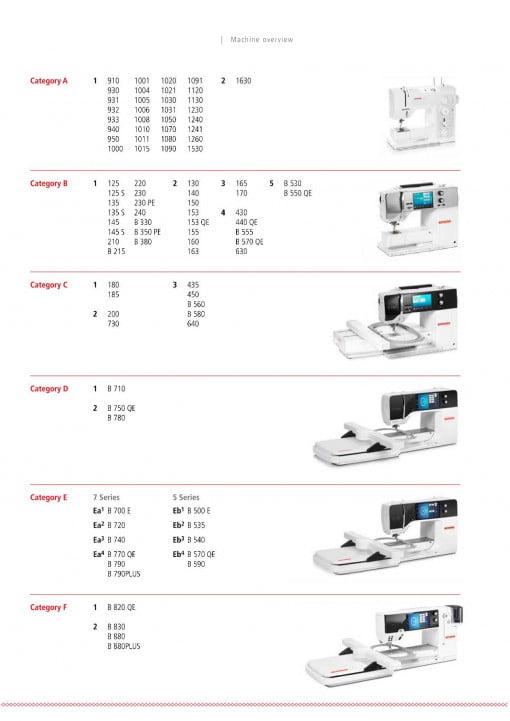 Bernina Machine Overview-page-001